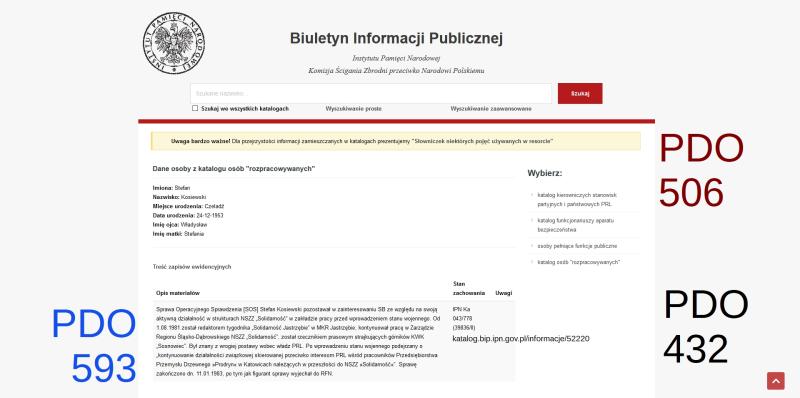 Biuletyn Informacji Publicznej Instytutu Pamieci Narodowej